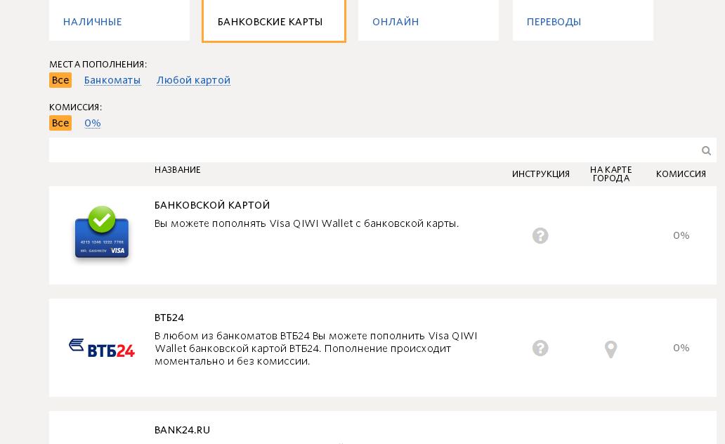 Кредитная карта ситибанка онлайн заявка