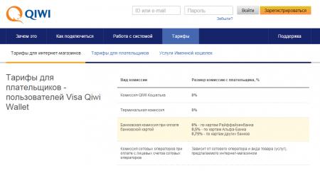 Как оплачивать покупки на eBay банковской картой, Qiwi: пошаговая инструкция. Способы оплаты товара на eBay