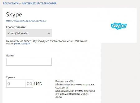 Оплата Скайп